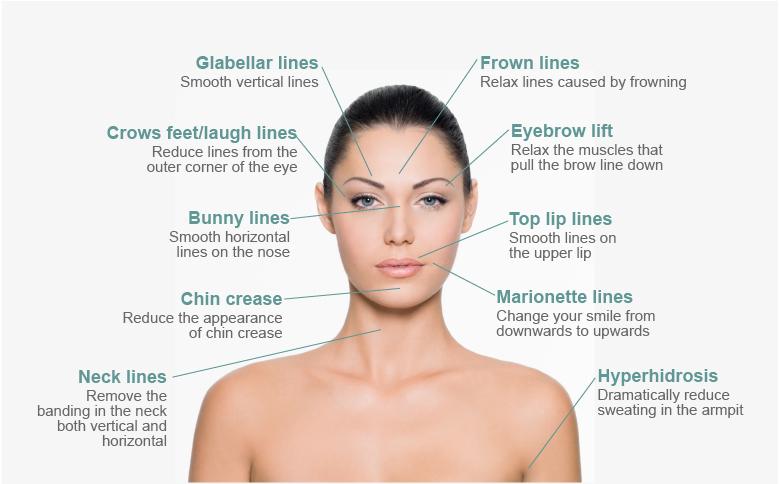 Medical Esthetics Skincare Services - Allure Skincare & Lash